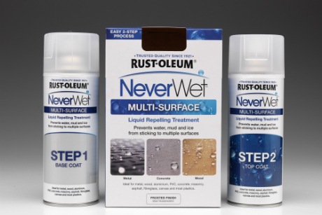 NeverWet™ Liquid Repelling Treatment
