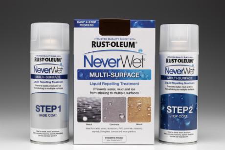NeverWet™ Liquid Repelling Treatment